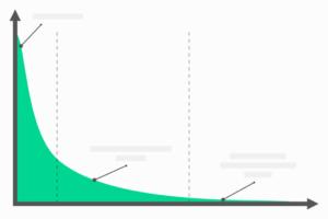 graphique sur excel